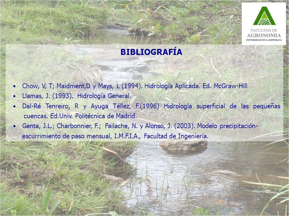 BIBLIOGRAFÍA Chow, V, T; Maidment,D y Mays, L (1994). Hidrología Aplicada. Ed. McGraw-Hill. Llamas, J. (1993). Hidrología General.