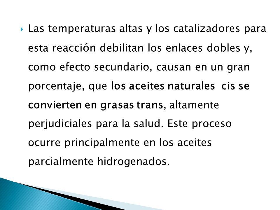 Las temperaturas altas y los catalizadores para esta reacción debilitan los enlaces dobles y, como efecto secundario, causan en un gran porcentaje, que los aceites naturales cis se convierten en grasas trans, altamente perjudiciales para la salud.