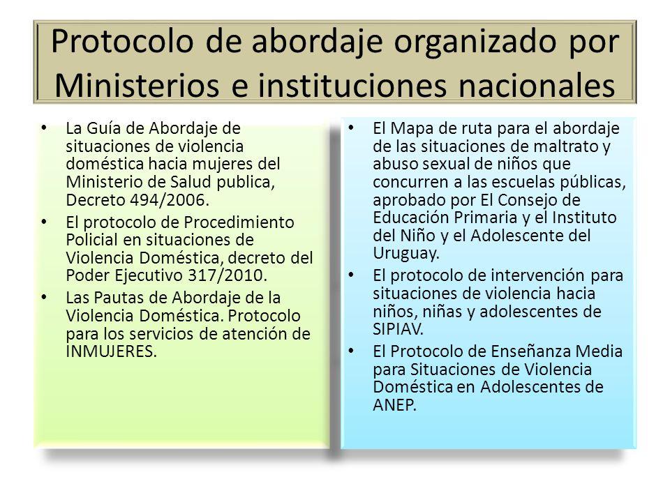 Protocolo de abordaje organizado por Ministerios e instituciones nacionales