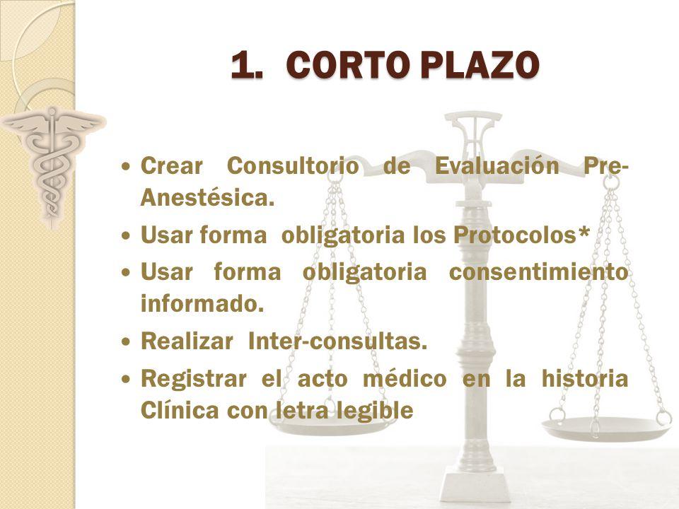 CORTO PLAZO Crear Consultorio de Evaluación Pre- Anestésica.