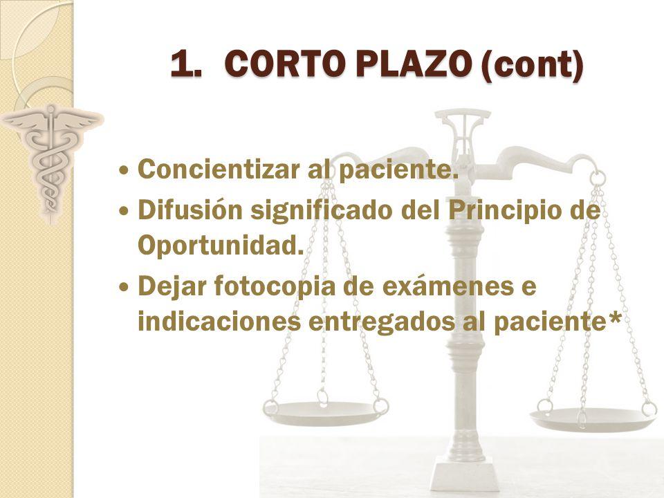 CORTO PLAZO (cont) Concientizar al paciente.