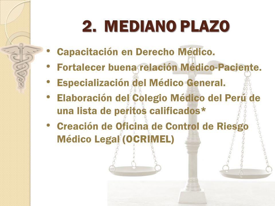 MEDIANO PLAZO Capacitación en Derecho Médico.