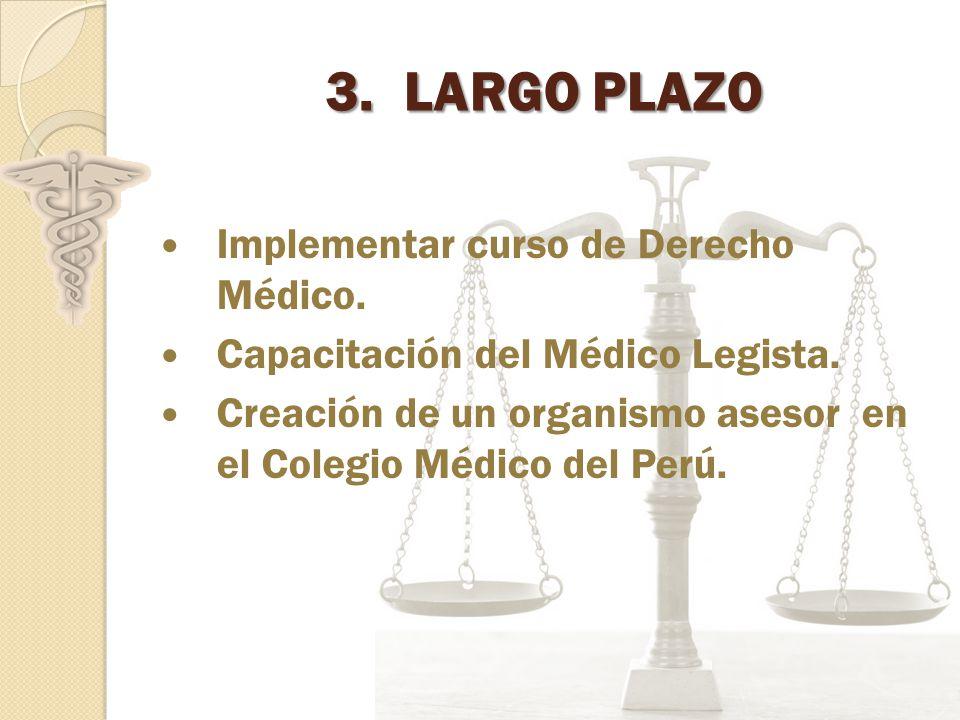 LARGO PLAZO Implementar curso de Derecho Médico.