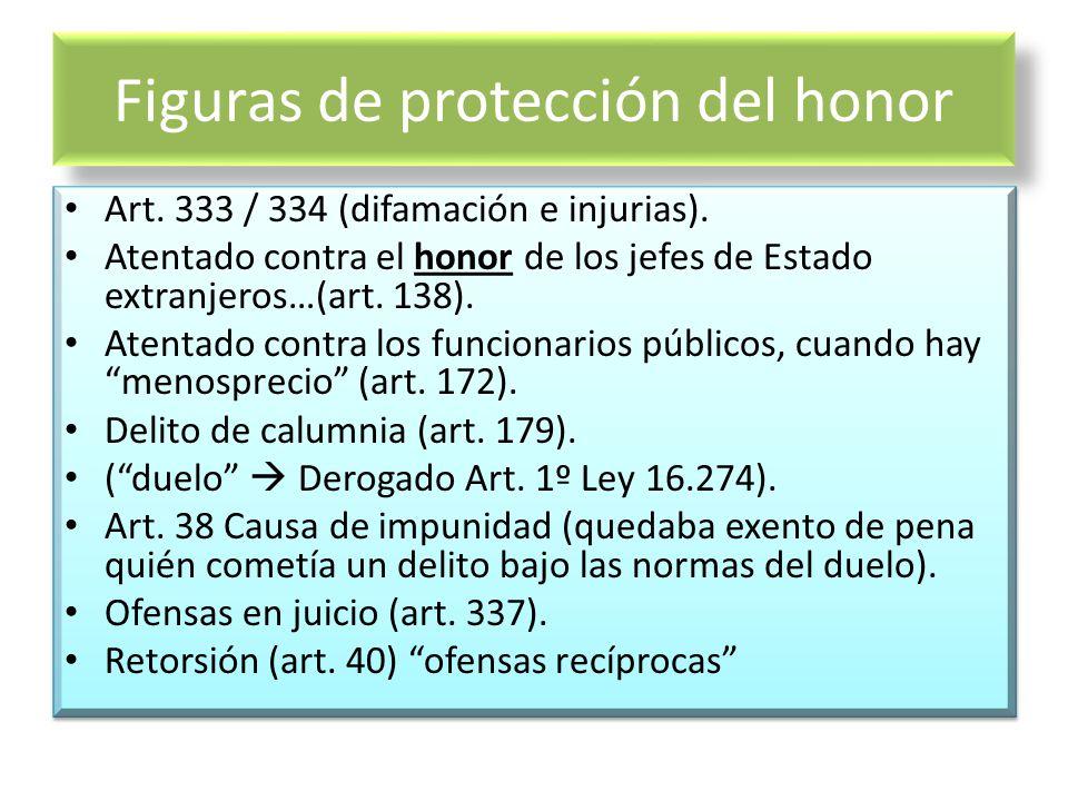 Figuras de protección del honor