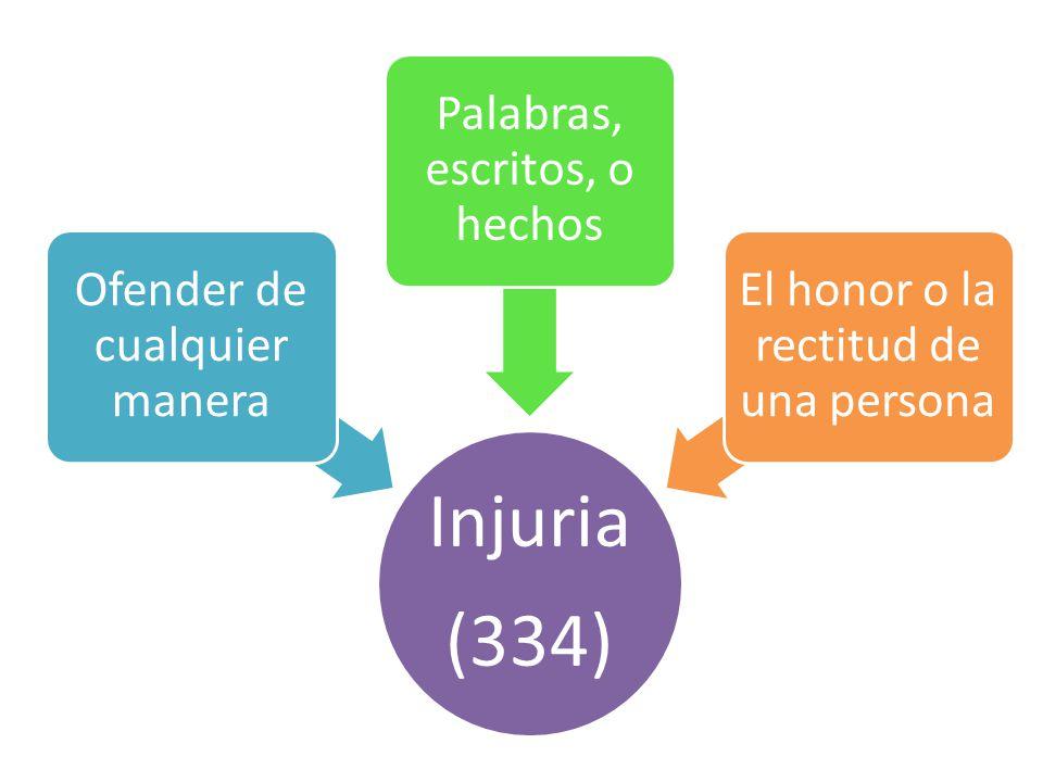 Injuria (334) Ofender de cualquier manera Palabras, escritos, o hechos