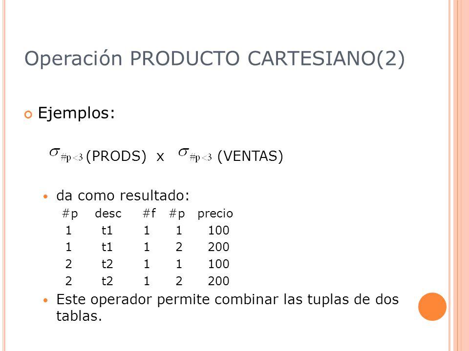 Operación PRODUCTO CARTESIANO(2)
