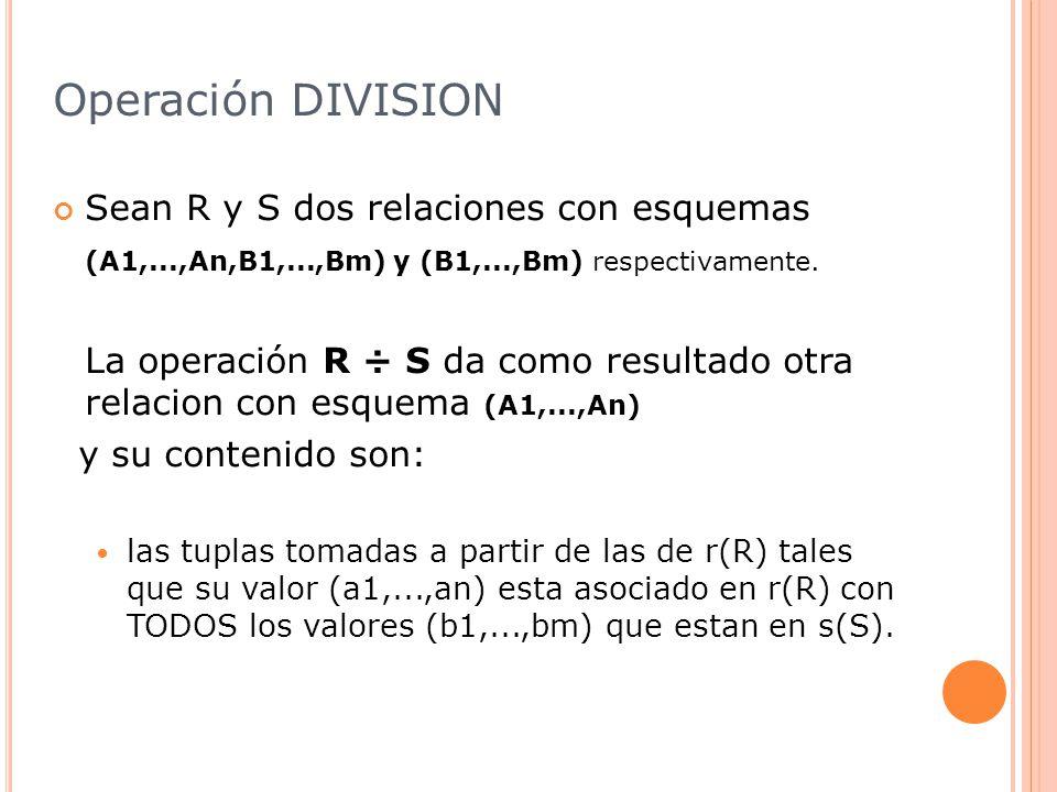 Operación DIVISION Sean R y S dos relaciones con esquemas