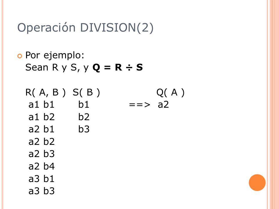 Operación DIVISION(2) Por ejemplo: Sean R y S, y Q = R ÷ S