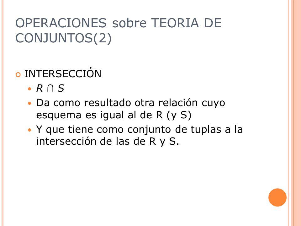OPERACIONES sobre TEORIA DE CONJUNTOS(2)
