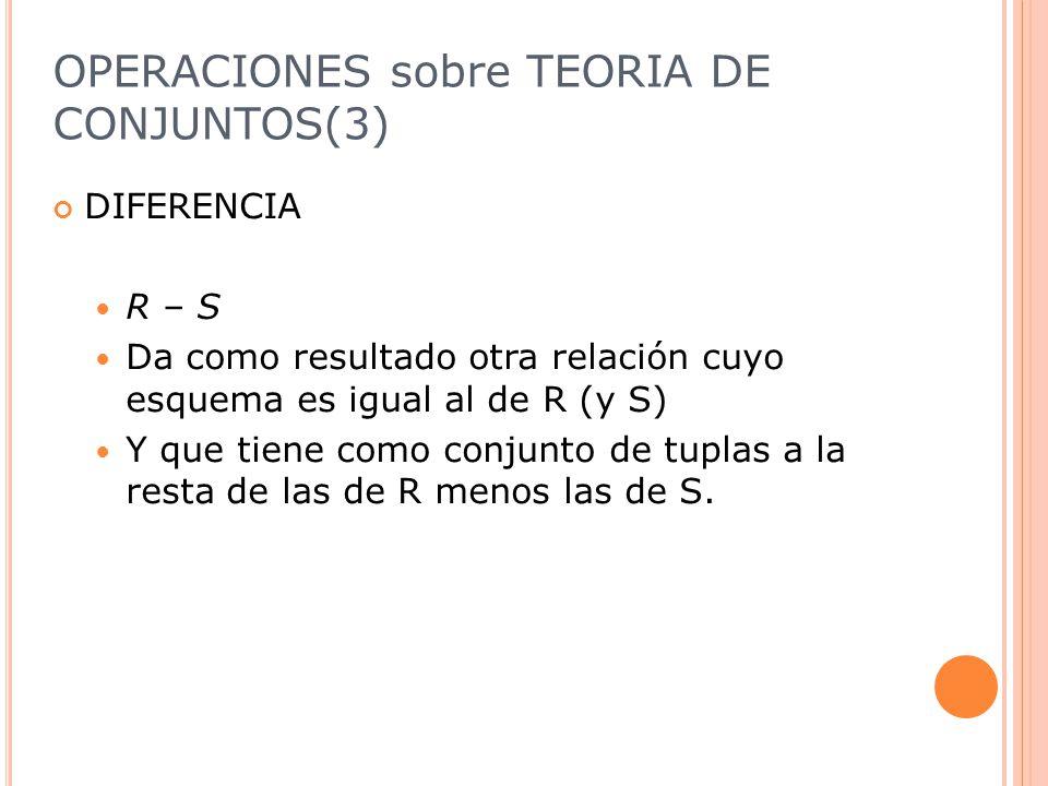 OPERACIONES sobre TEORIA DE CONJUNTOS(3)