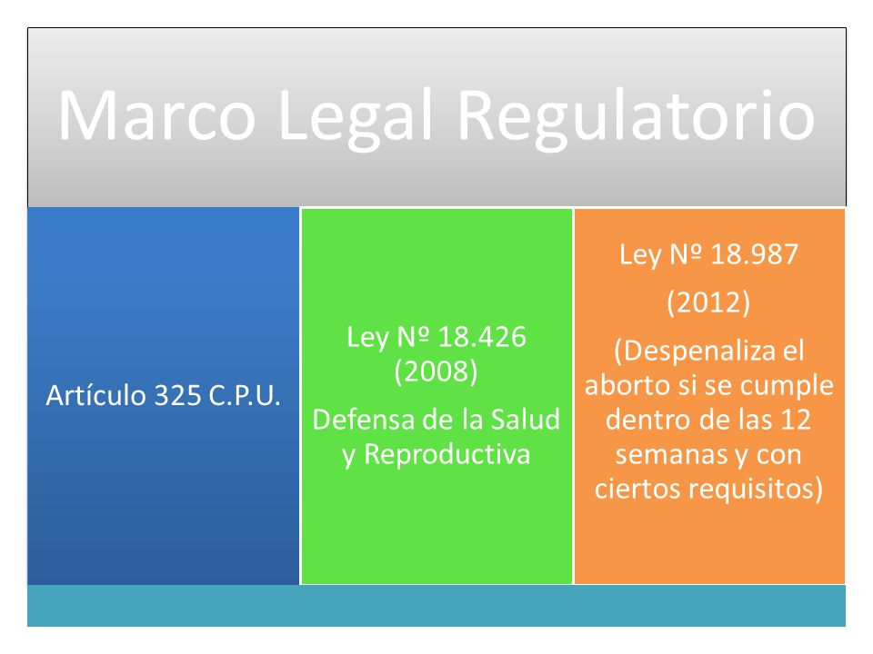 Marco Legal Regulatorio