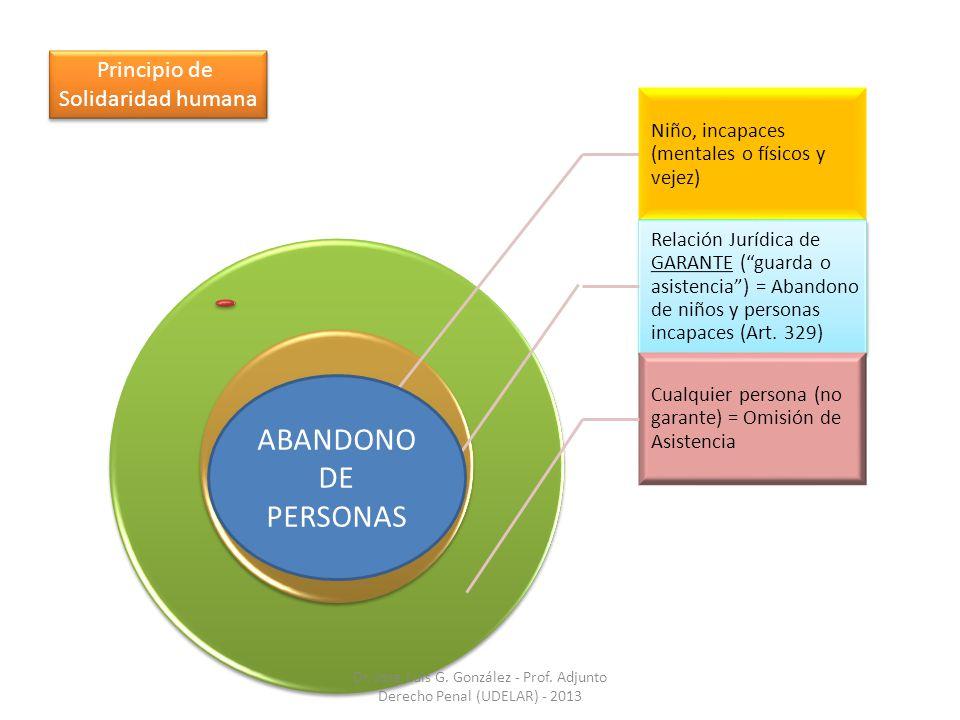ABANDONO DE PERSONAS Principio de Solidaridad humana