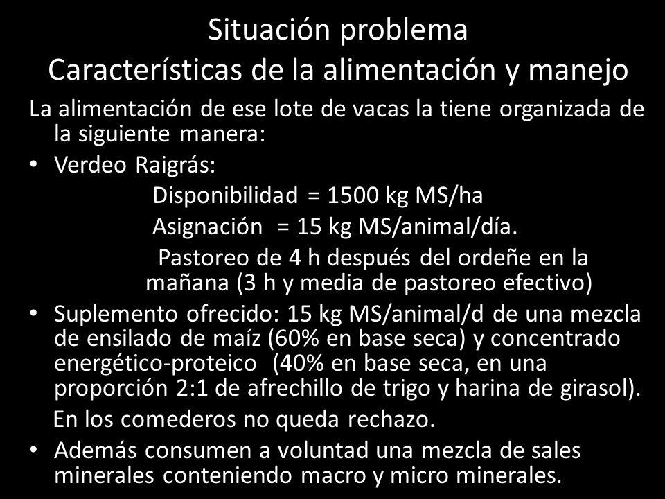 Situación problema Características de la alimentación y manejo