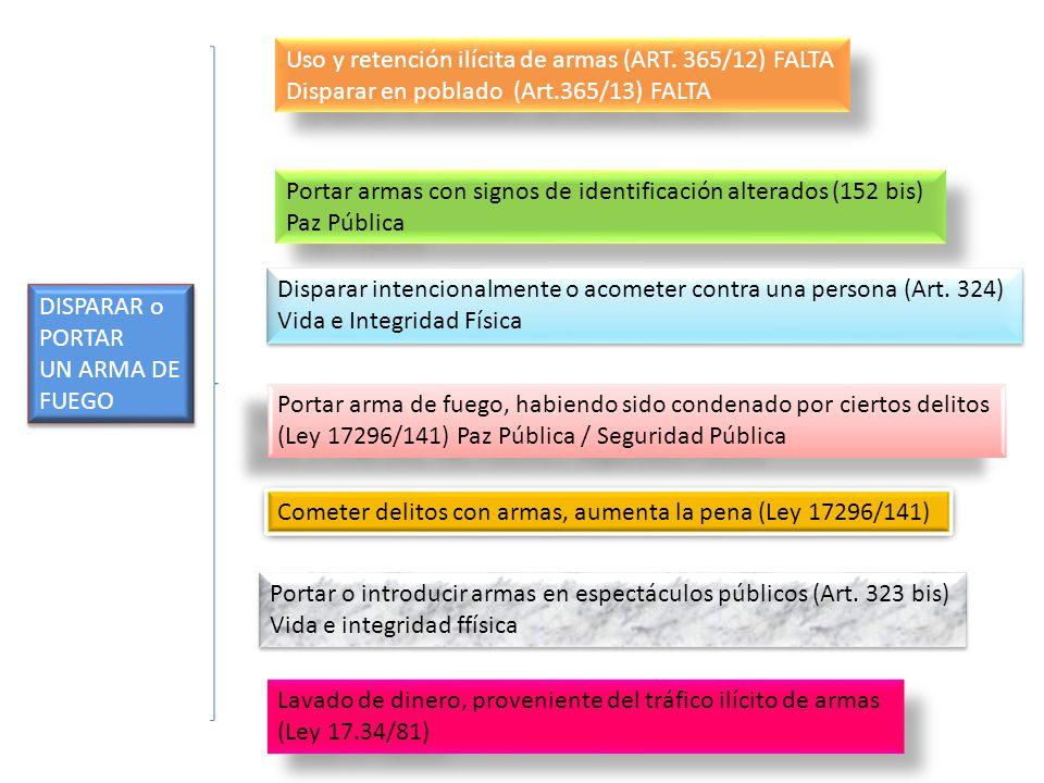 Uso y retención ilícita de armas (ART. 365/12) FALTA