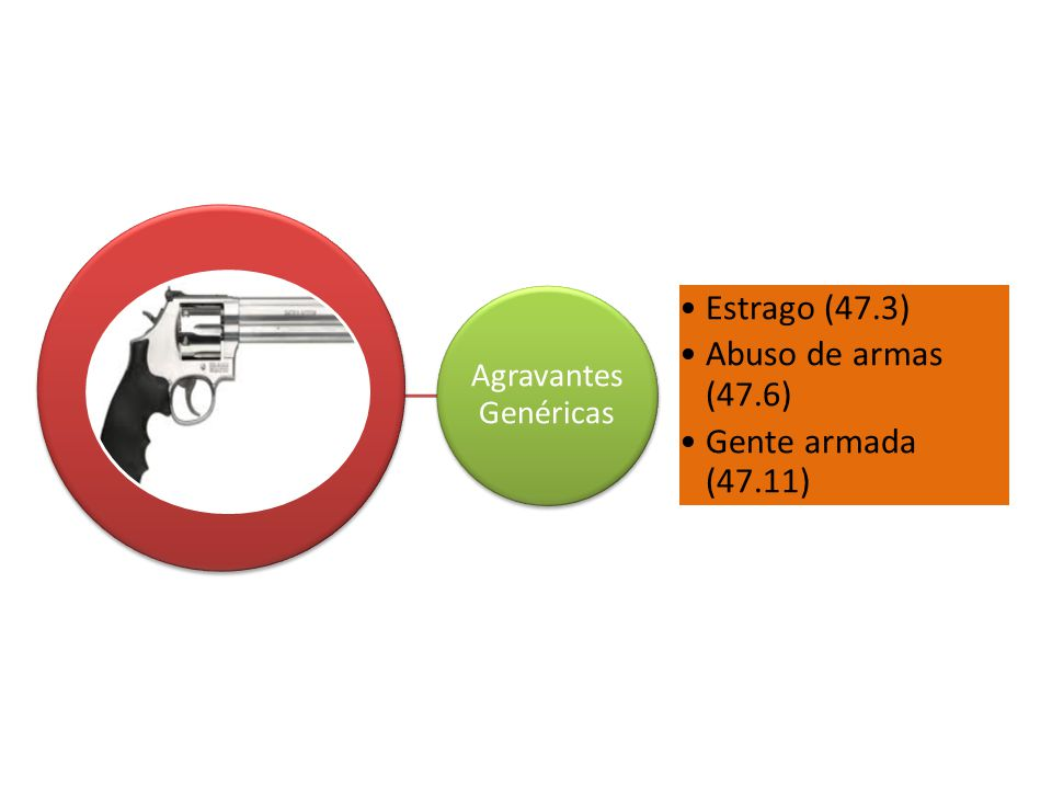 Estrago (47.3) Abuso de armas (47.6) Gente armada (47.11)