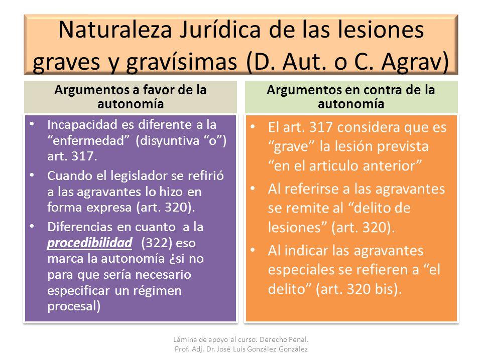 Naturaleza Jurídica de las lesiones graves y gravísimas (D. Aut. o C