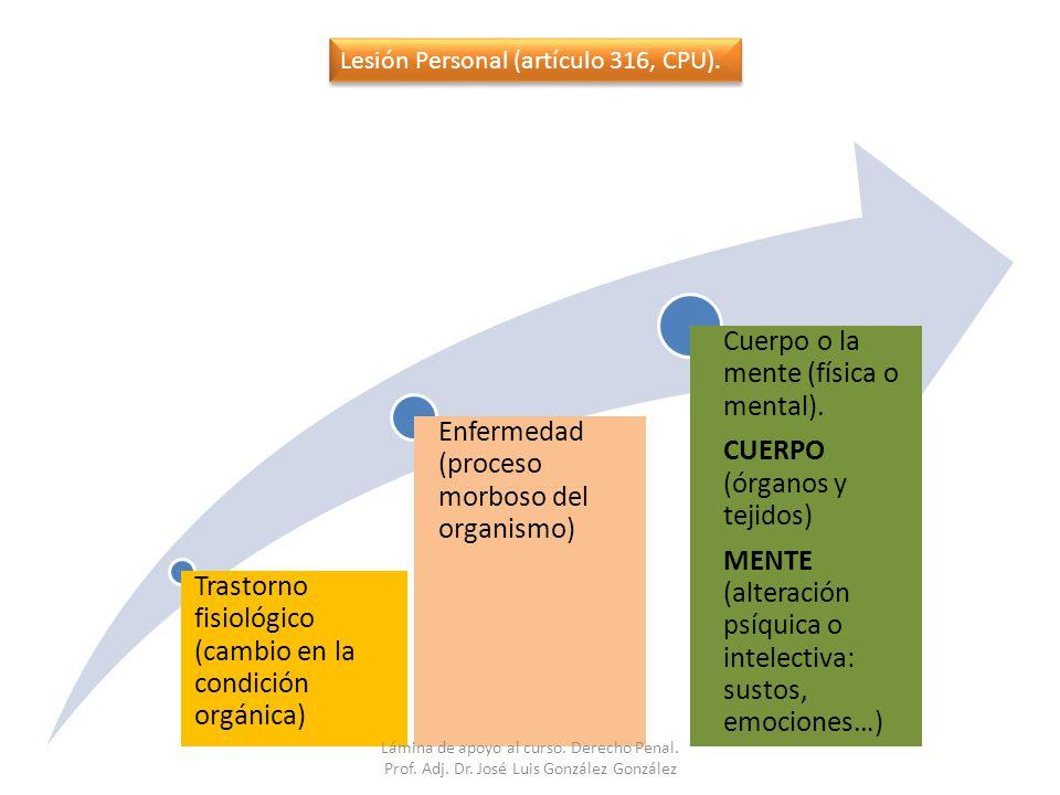Trastorno fisiológico (cambio en la condición orgánica)