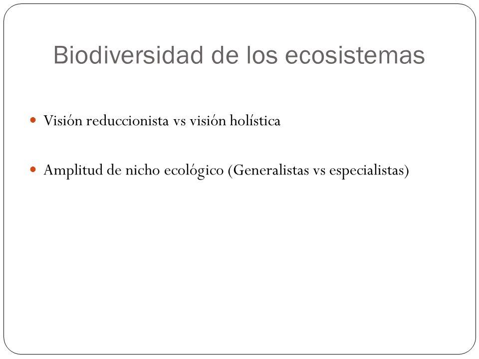 Biodiversidad de los ecosistemas