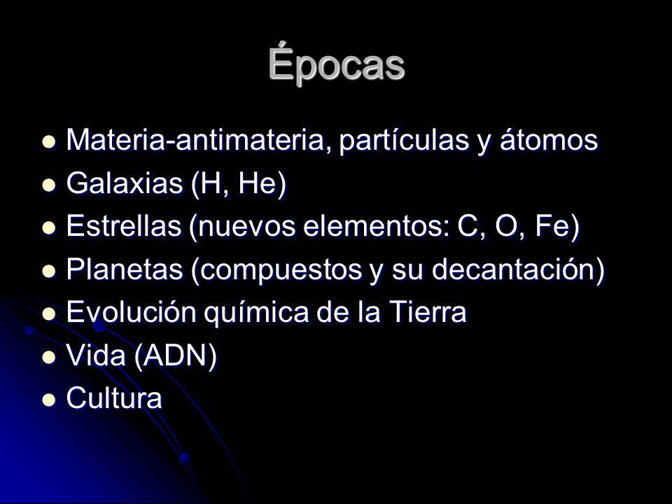 Épocas Materia-antimateria, partículas y átomos Galaxias (H, He)