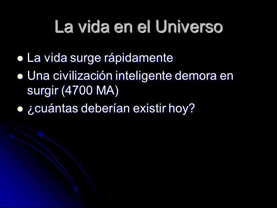 La vida en el Universo La vida surge rápidamente