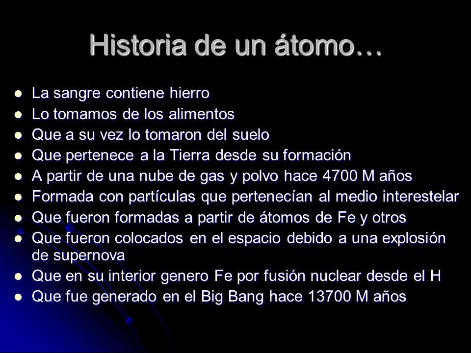Historia de un átomo… La sangre contiene hierro