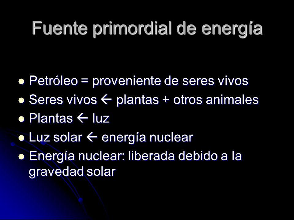 Fuente primordial de energía