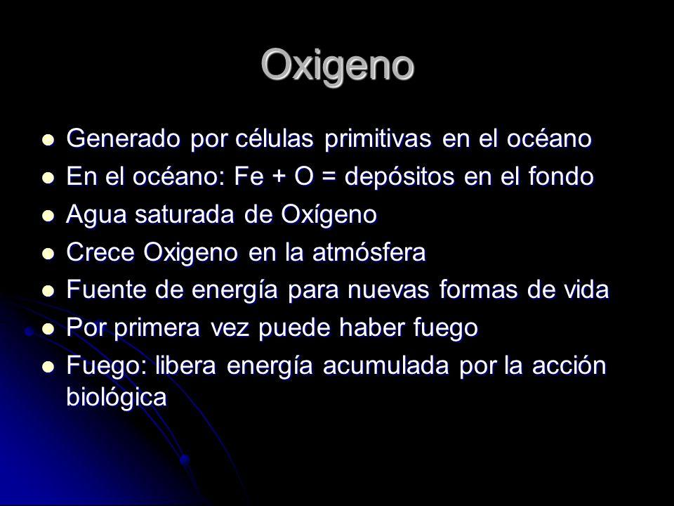 Oxigeno Generado por células primitivas en el océano