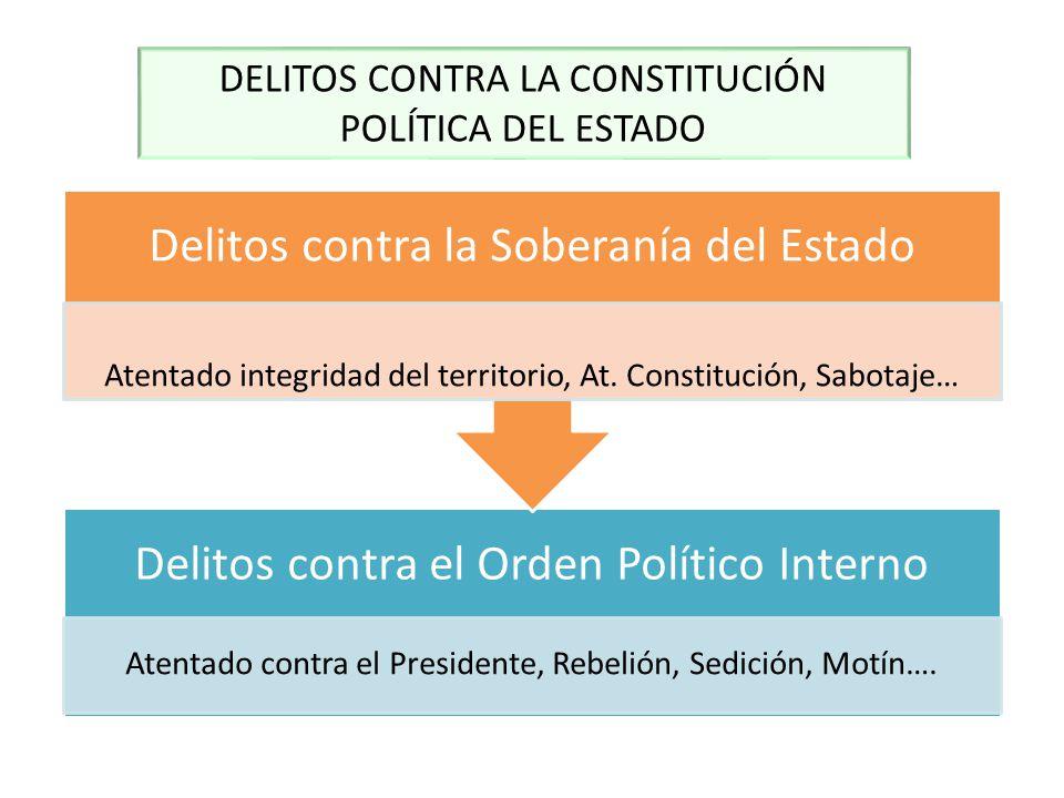 DELITOS CONTRA LA CONSTITUCIÓN POLÍTICA DEL ESTADO