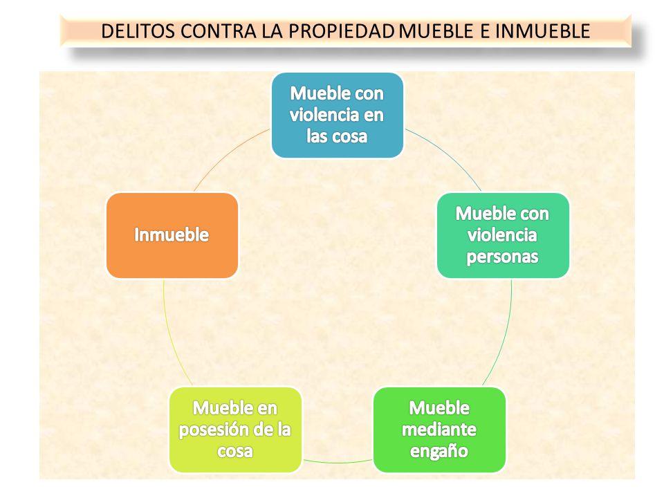 DELITOS CONTRA LA PROPIEDAD MUEBLE E INMUEBLE