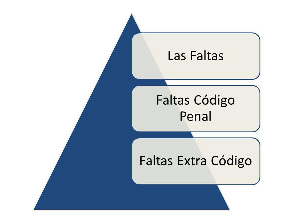 Las Faltas Faltas Código Penal Faltas Extra Código