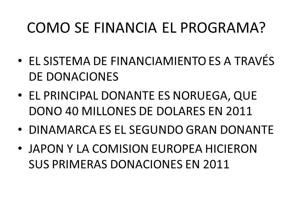 COMO SE FINANCIA EL PROGRAMA