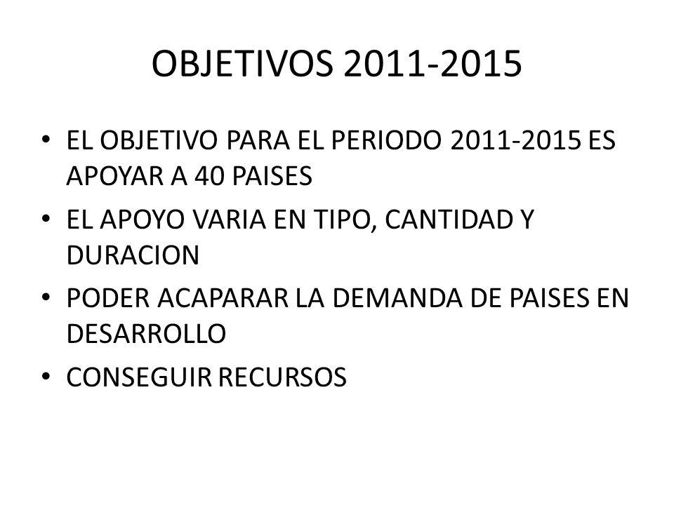 OBJETIVOS 2011-2015 EL OBJETIVO PARA EL PERIODO 2011-2015 ES APOYAR A 40 PAISES. EL APOYO VARIA EN TIPO, CANTIDAD Y DURACION.