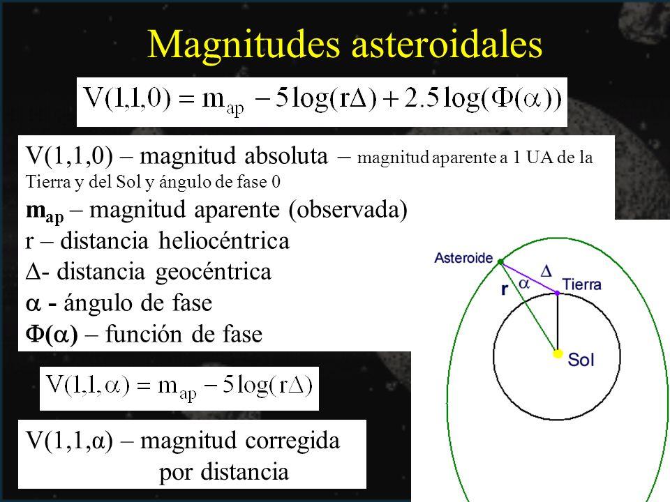 Magnitudes asteroidales