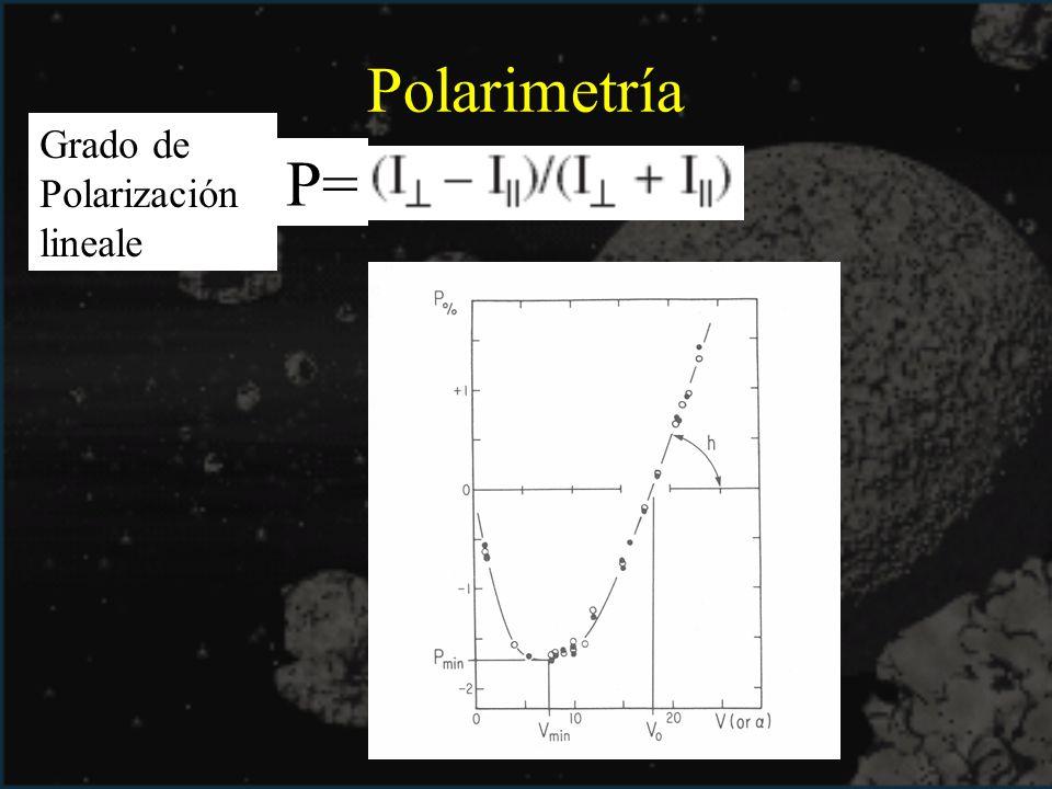 Polarimetría Grado de Polarización lineale P=