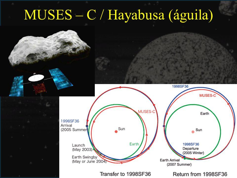 MUSES – C / Hayabusa (águila)