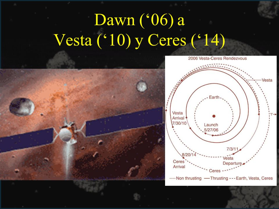 Dawn ('06) a Vesta ('10) y Ceres ('14)