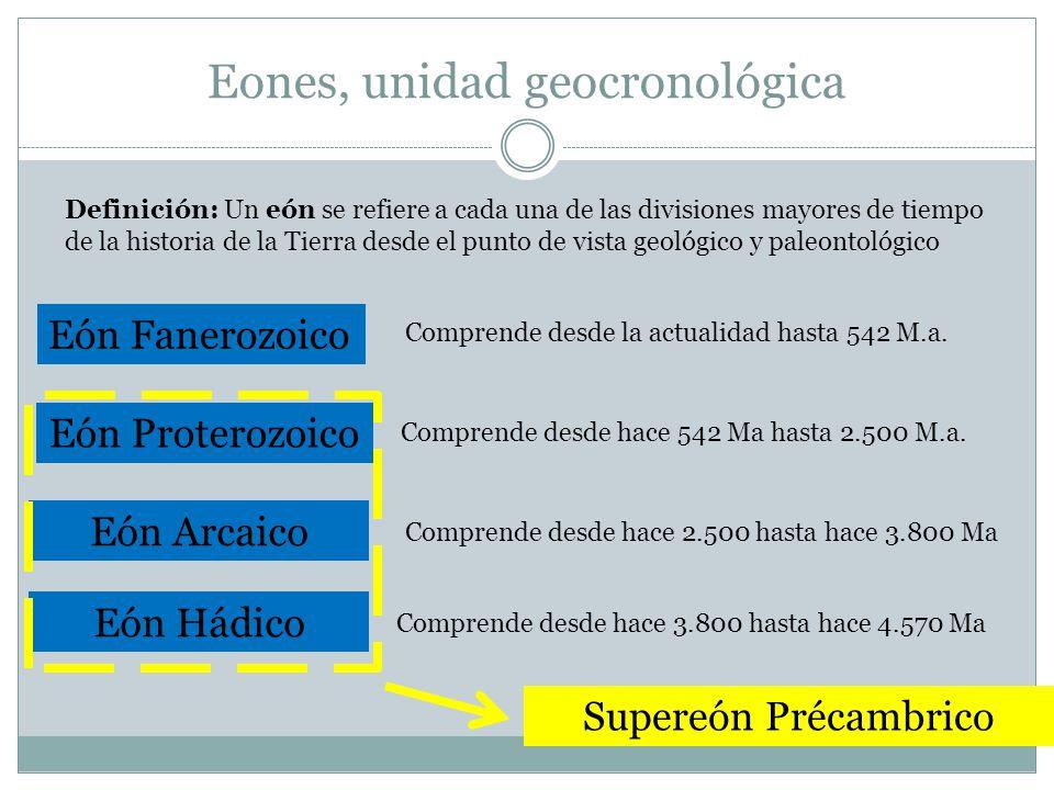 Eones, unidad geocronológica
