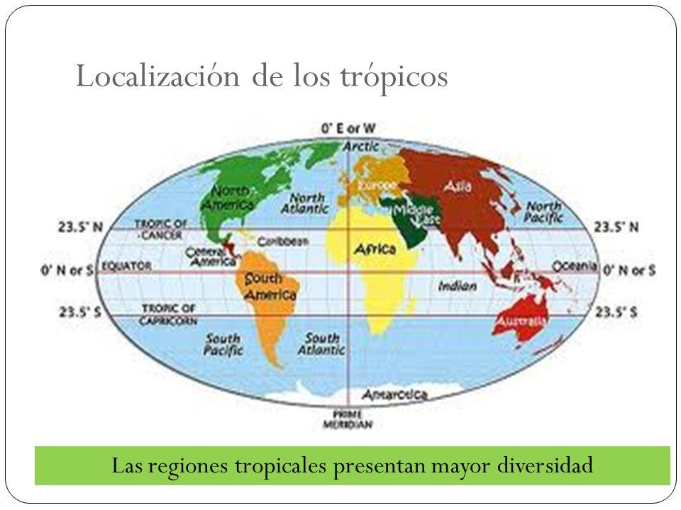 Localización de los trópicos
