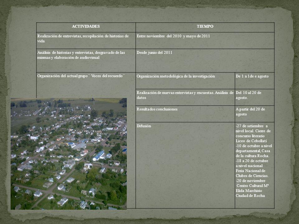 ACTIVIDADES TIEMPO. Realización de entrevistas, recopilación de historias de vida. Entre noviembre del 2010 y mayo de 2011.