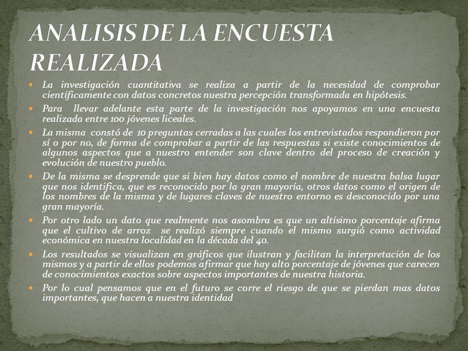 ANALISIS DE LA ENCUESTA REALIZADA