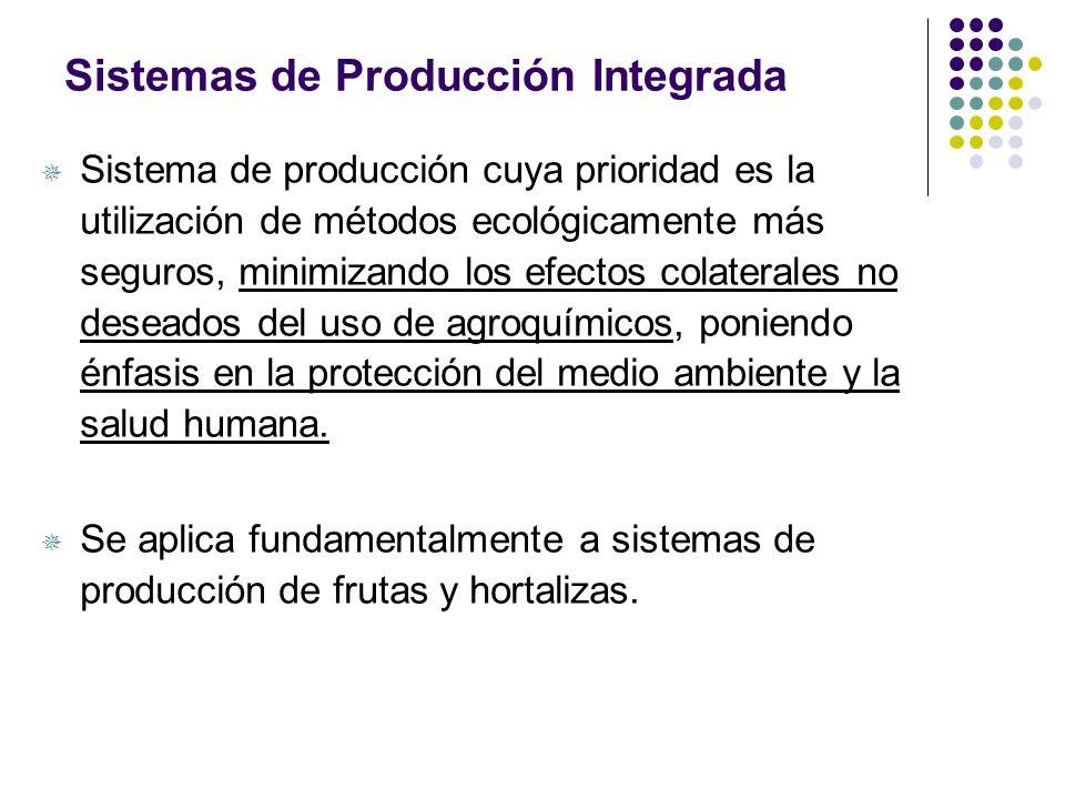 Sistemas de Producción Integrada