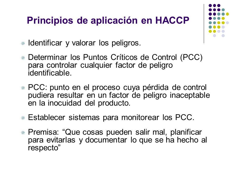 Principios de aplicación en HACCP