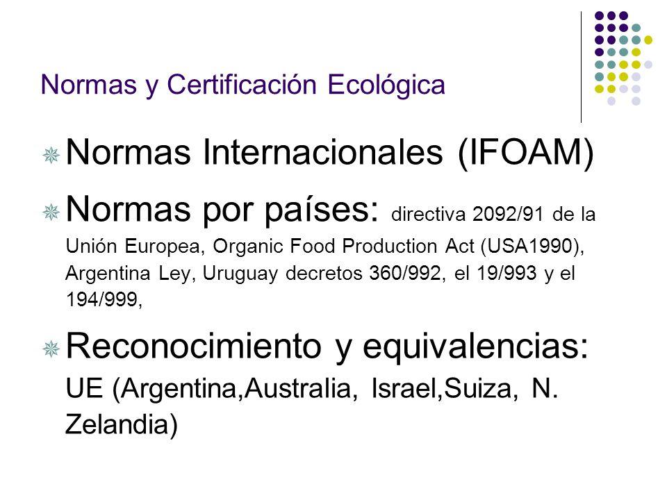 Normas y Certificación Ecológica
