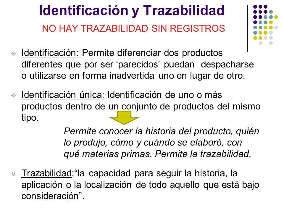 Identificación y Trazabilidad NO HAY TRAZABILIDAD SIN REGISTROS
