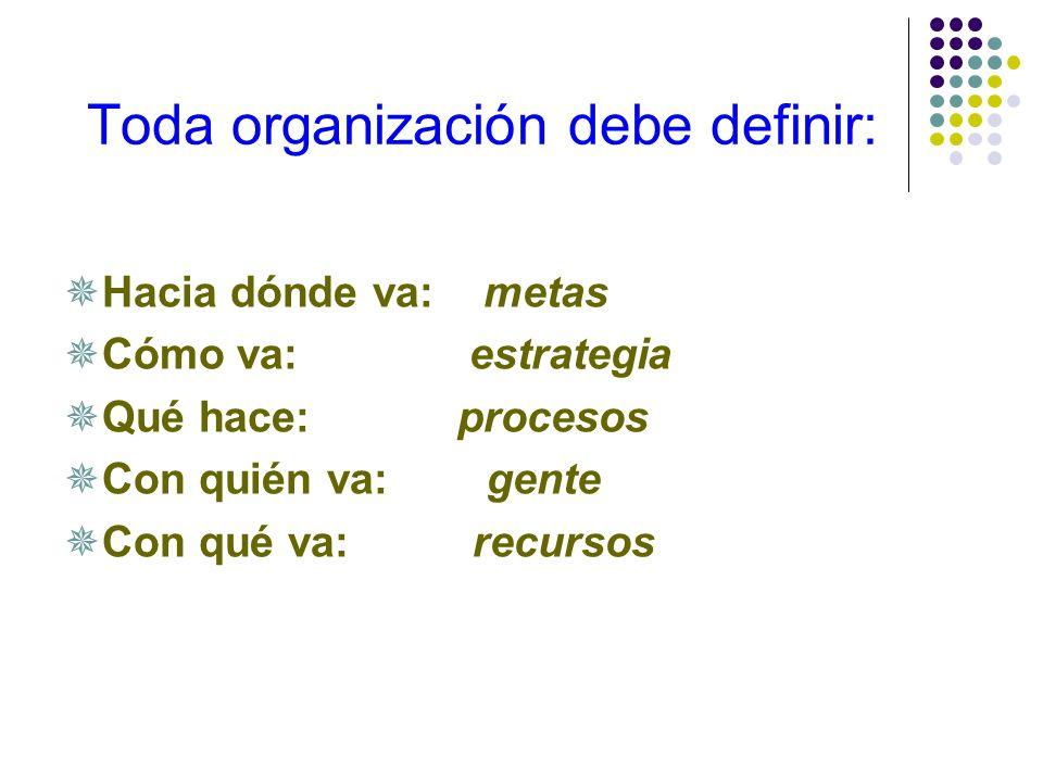 Toda organización debe definir: