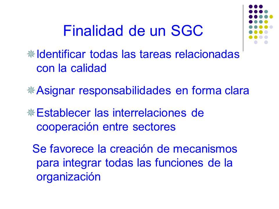 Finalidad de un SGC Identificar todas las tareas relacionadas con la calidad. Asignar responsabilidades en forma clara.