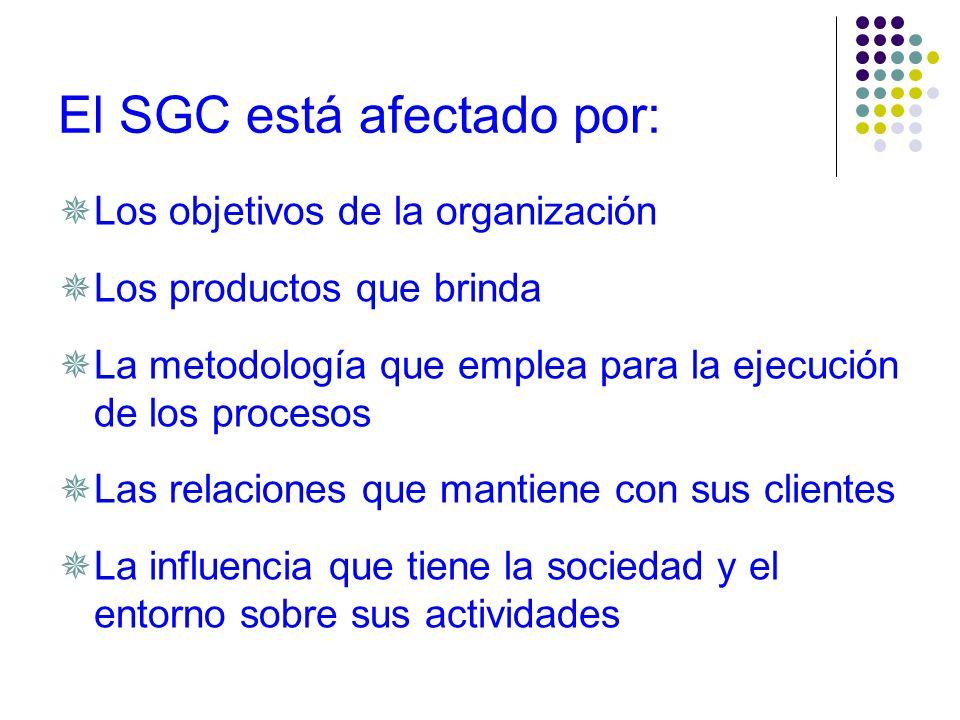 El SGC está afectado por: