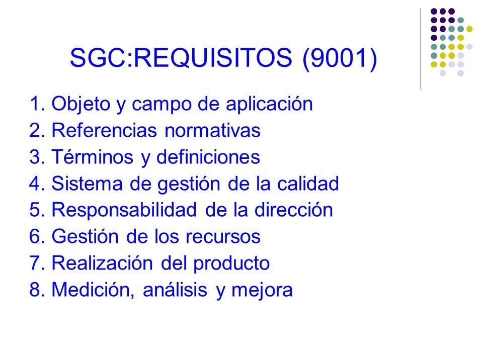 SGC:REQUISITOS (9001) 1. Objeto y campo de aplicación