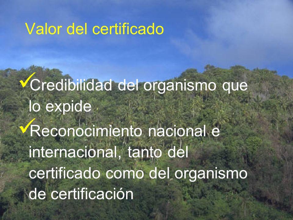 Valor del certificado Credibilidad del organismo que lo expide.