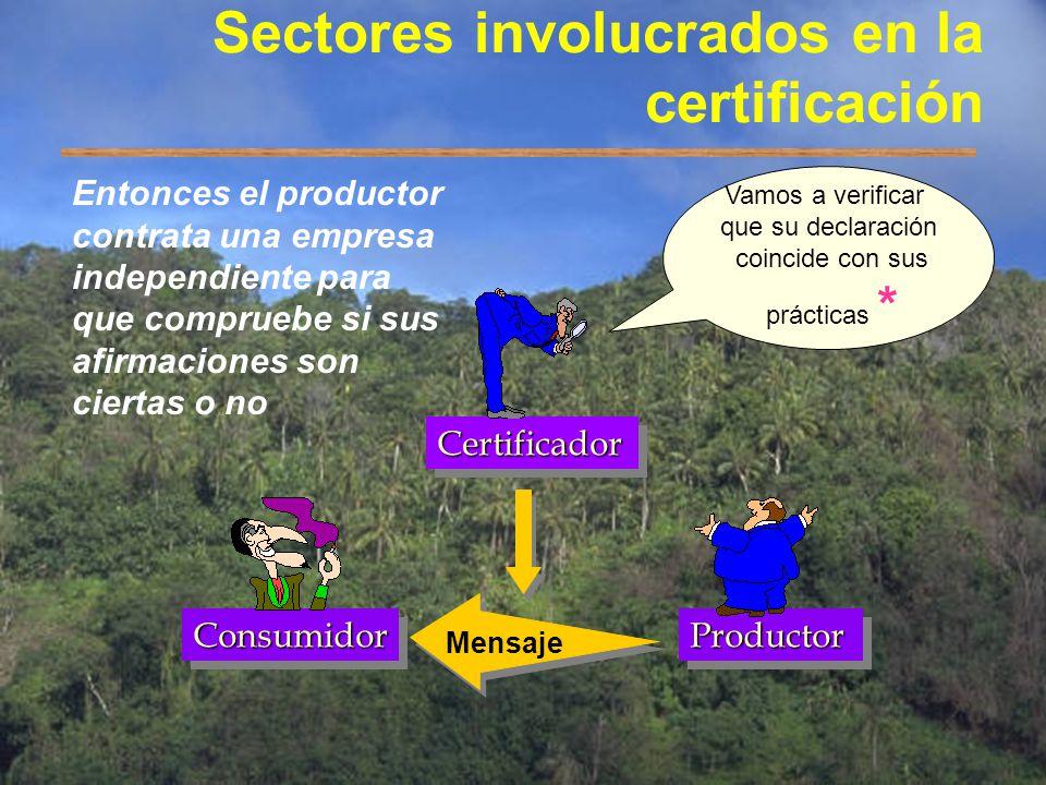 Sectores involucrados en la certificación